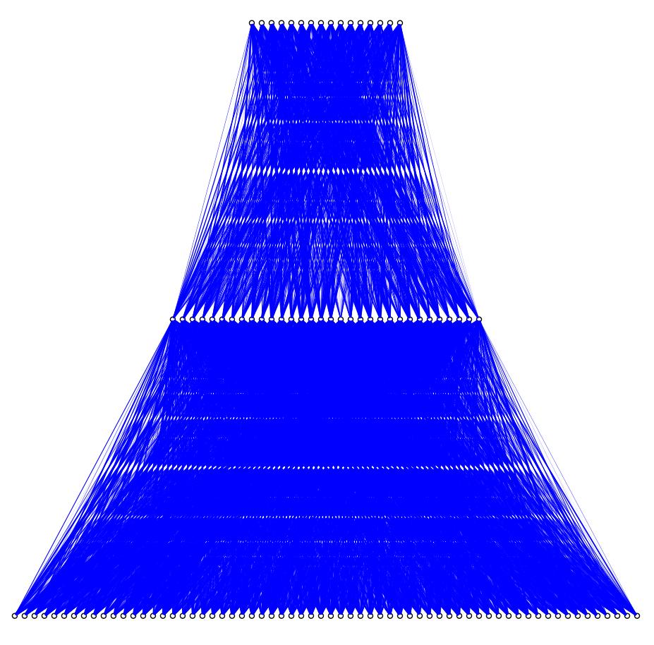 Нейроподобная сеть, Адаптивная антенная решетка, Адаптивный фильтр, радиопеленгатор, РП, АРП, DF, пассивный радар, пассивный радиолокатор, PCL